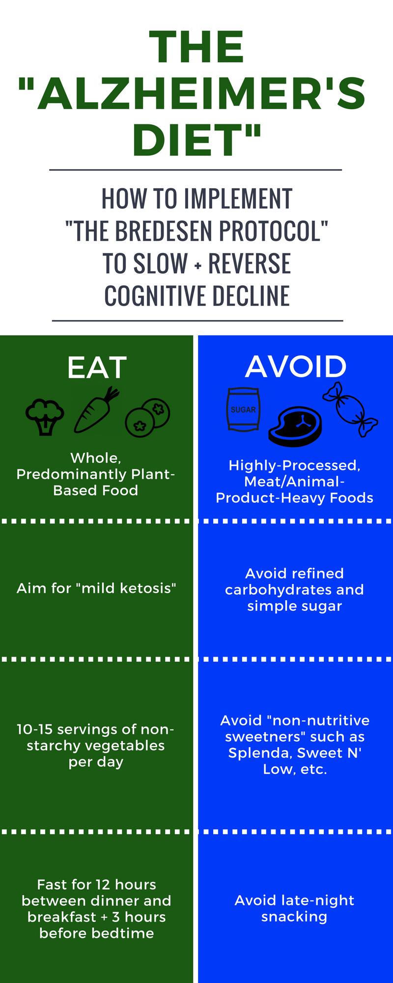 Dr bredesen diet